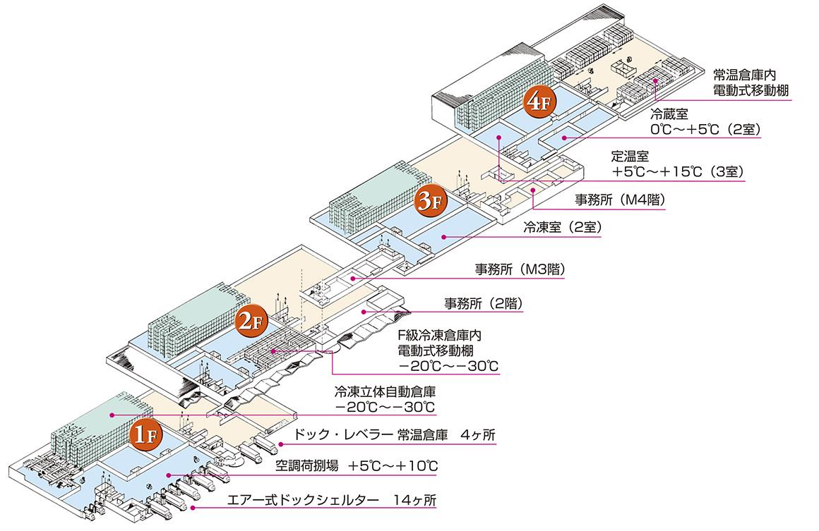 daikoku_floormap