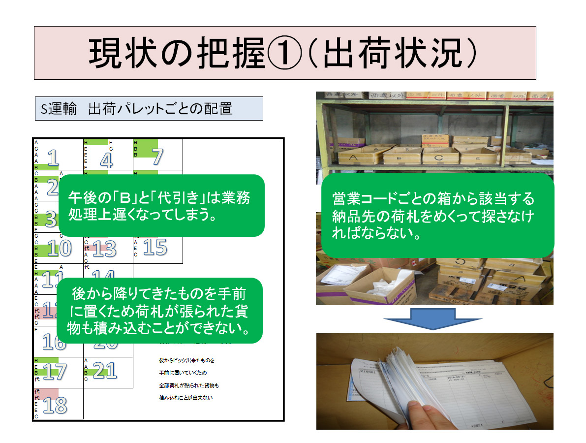 Y貿易常温路線便における作業効率化