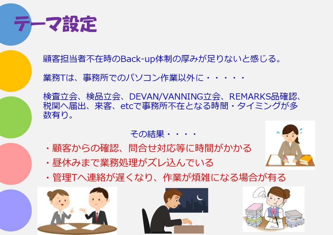 業務チーム員のスキルアップ!!